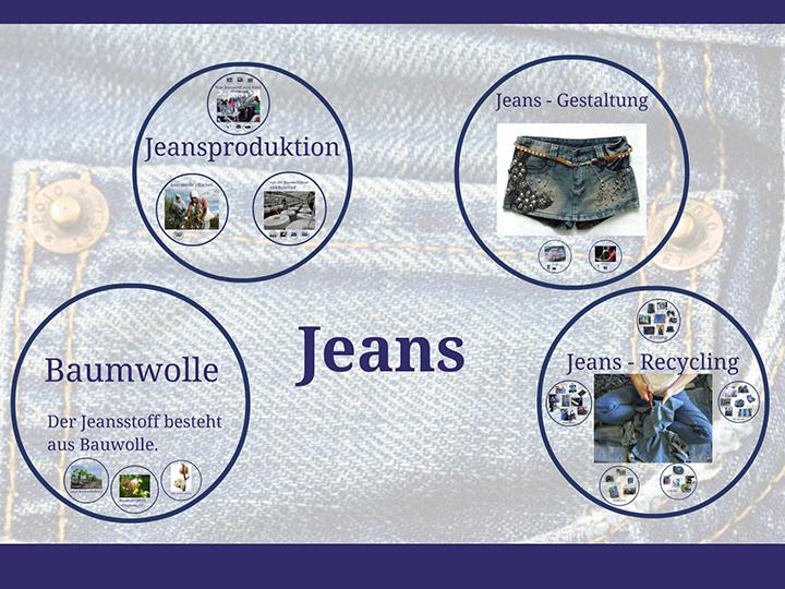 jeans_reuse_einführung